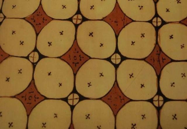 Batik Motif Kawung