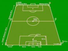 Panjang lapangan sepak bola